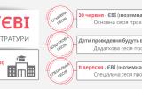 Процедура реєстрації  вступників для складання ЄФВВ та/або ЄВІ