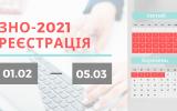 1 лютого стартувала реєстрація на ЗНО–2021